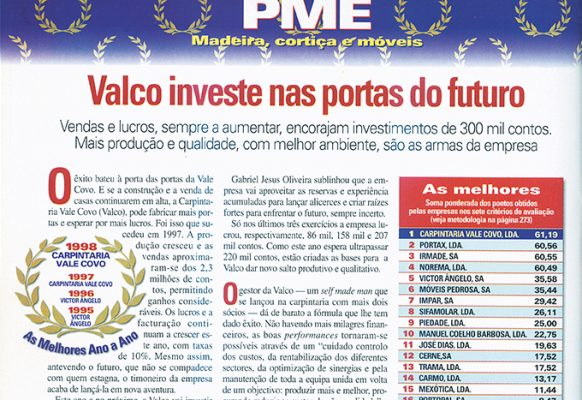 1991-Historia-Valco-680x468-04